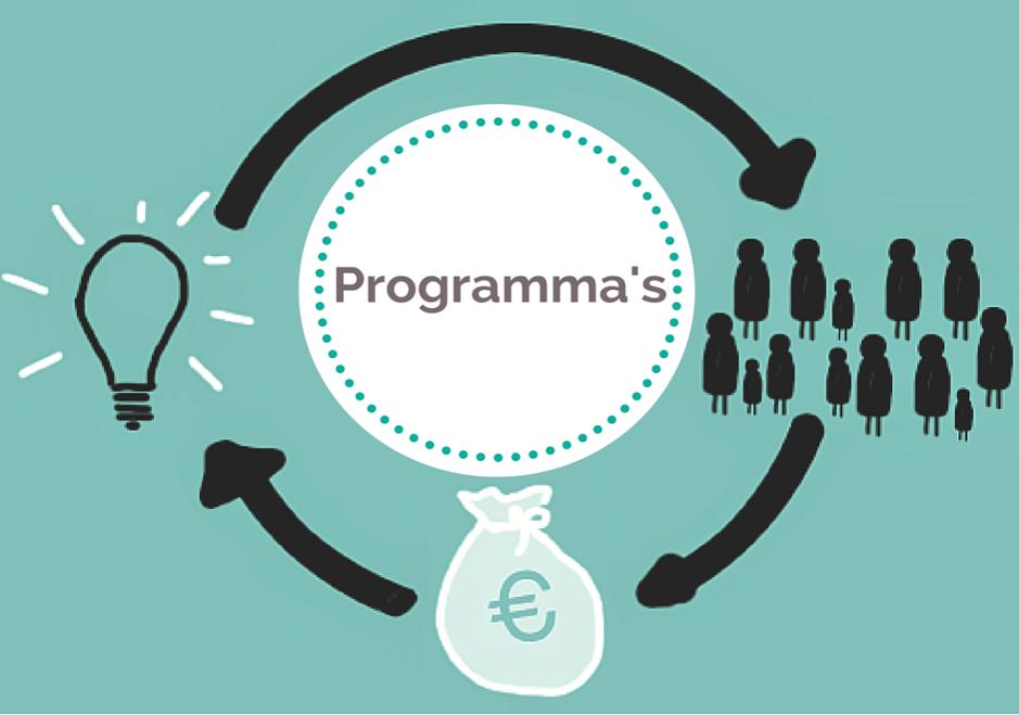 foto programma financiering